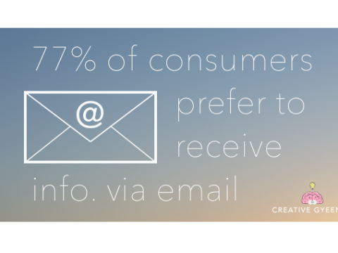 Why You Need Email Marketing | Web Design and Graphic Design Orange County, CA